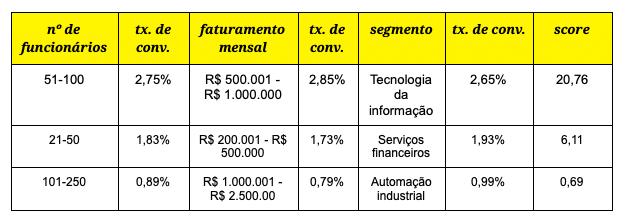 analise-numerica-de-vendas